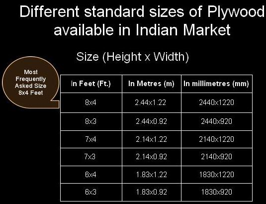 Sizes of plywood chennai plywoods